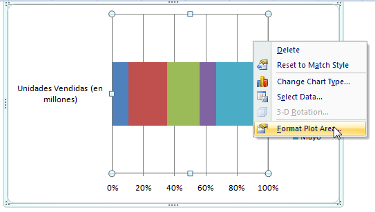 Graficar con Excel