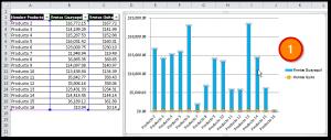 Eje Secundario en Excel