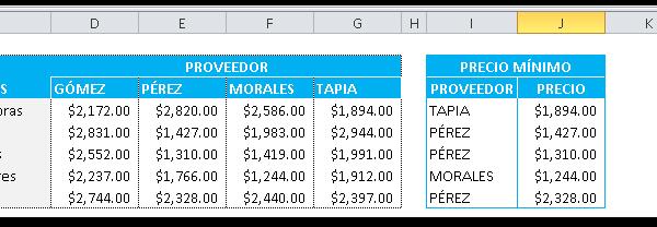 Encontrar el mínimo con Excel