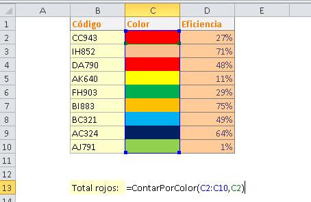 Cómo contar celdas por su color