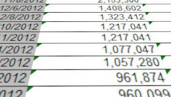 Crear tablas en Excel