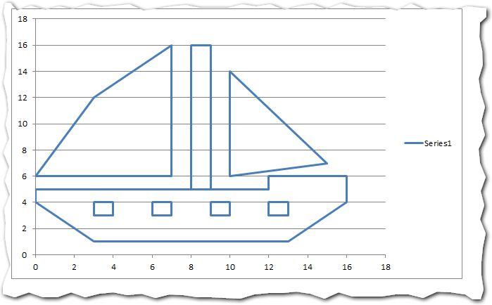 Dibujar dentro de un gráfico.