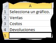 Gráfico dinámico en Excel