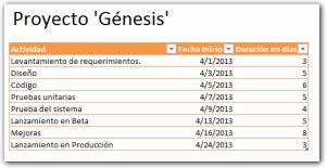 Gráfico de Gantt en Excel