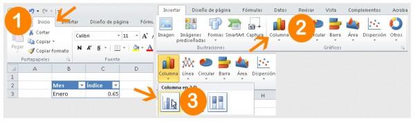 Gráfico en Excel